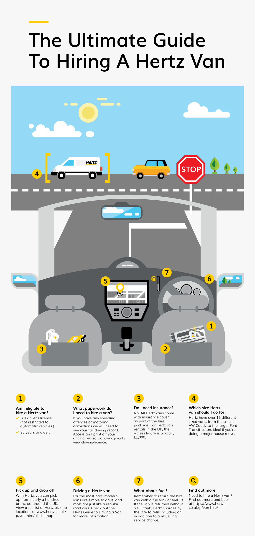 The Ultimate Guide To Hiring A Hertz Van